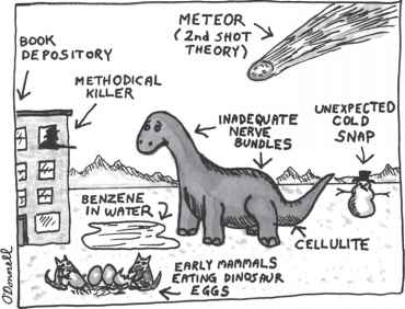 Reasons Dinosaurs Became Extinct
